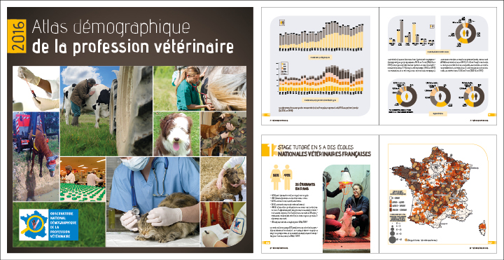 atlas démographique de la profession vétérinaire